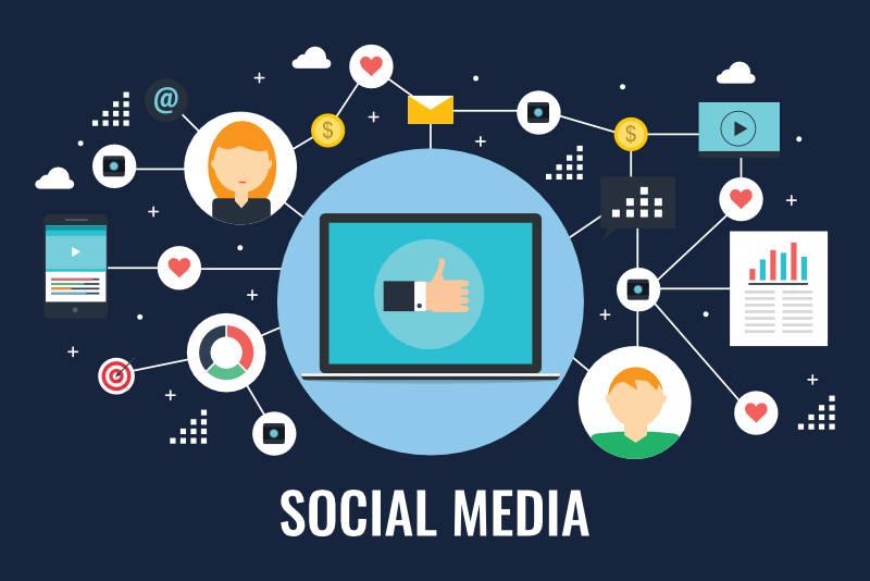 Was ist Digital Marketing? Social Media Marketing / Advertising