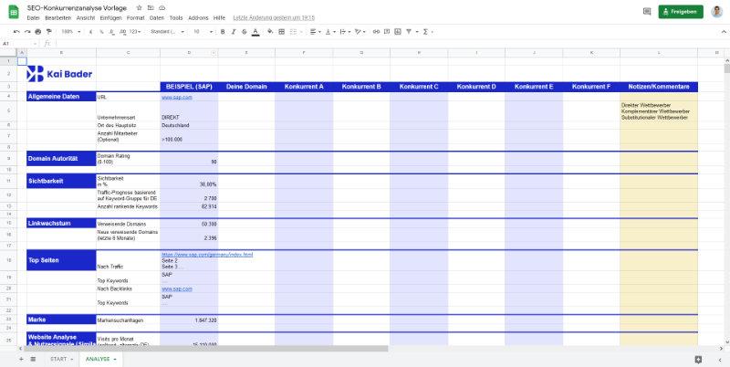 Konkurrenzanalyse in Google Sheets darstellen