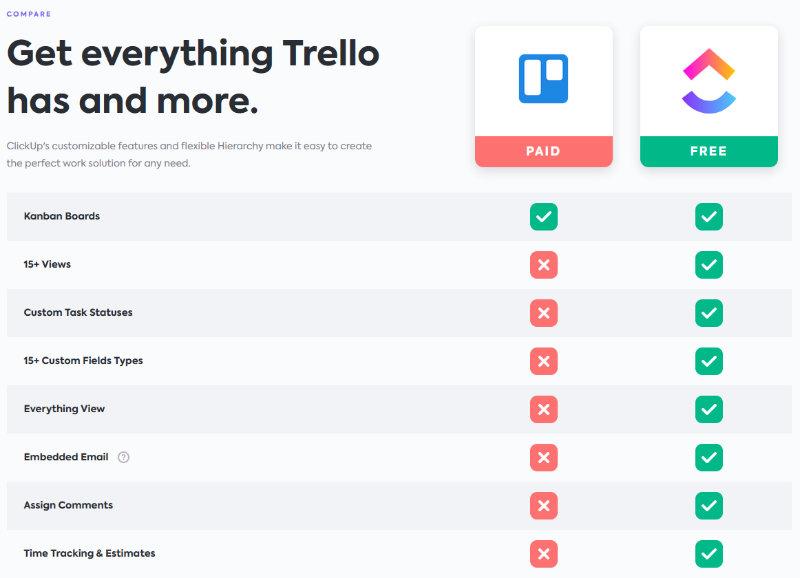 ClickUp vs. Trello: Vergleichsseite von ClickUp
